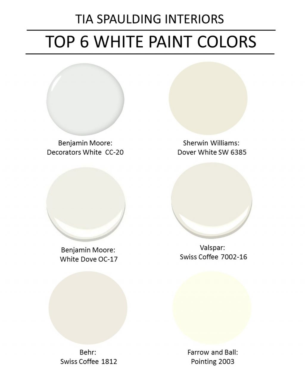 LETu0026#39;S TALK: MY FAVORITE WHITE PAINT COLORS